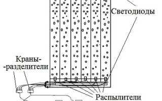 Воздушно-пузырьковая водяная панель: устройство, составные элементы и сборка, применение в интерьере