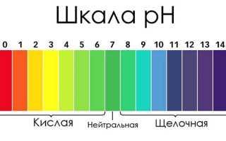 Показатель pH, или водородный показатель, или активная реакция воды в аквариуме.